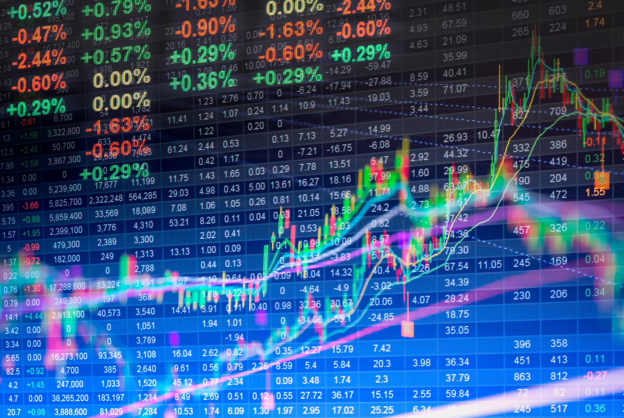Financial data on a monitor,Stock market data on LED